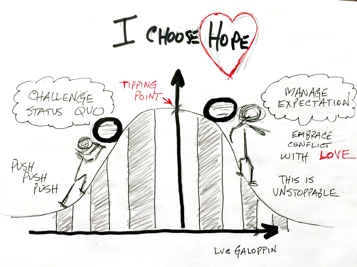 hope-feature